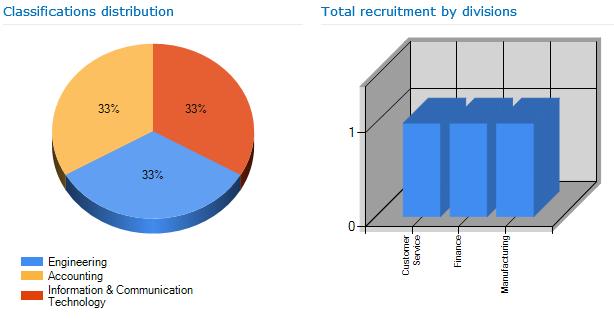 Smart Chart Pro - grafische Darstellung