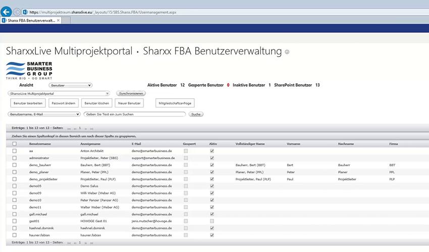 Sharxx Extranet User Manager Benutzerverwaltung